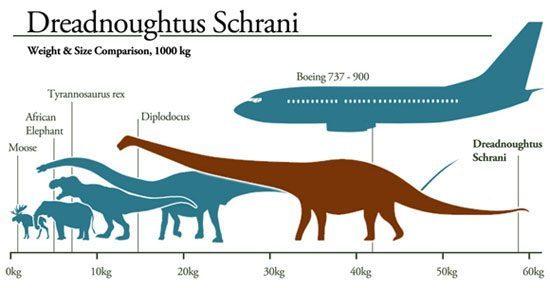 dinosaurusterbesar4